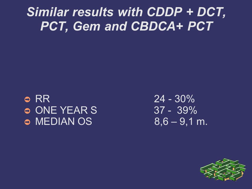 Similar results with CDDP + DCT, PCT, Gem and CBDCA+ PCT RR 24 - 30% ONE YEAR S 37 - 39% MEDIAN OS 8,6 – 9,1 m.