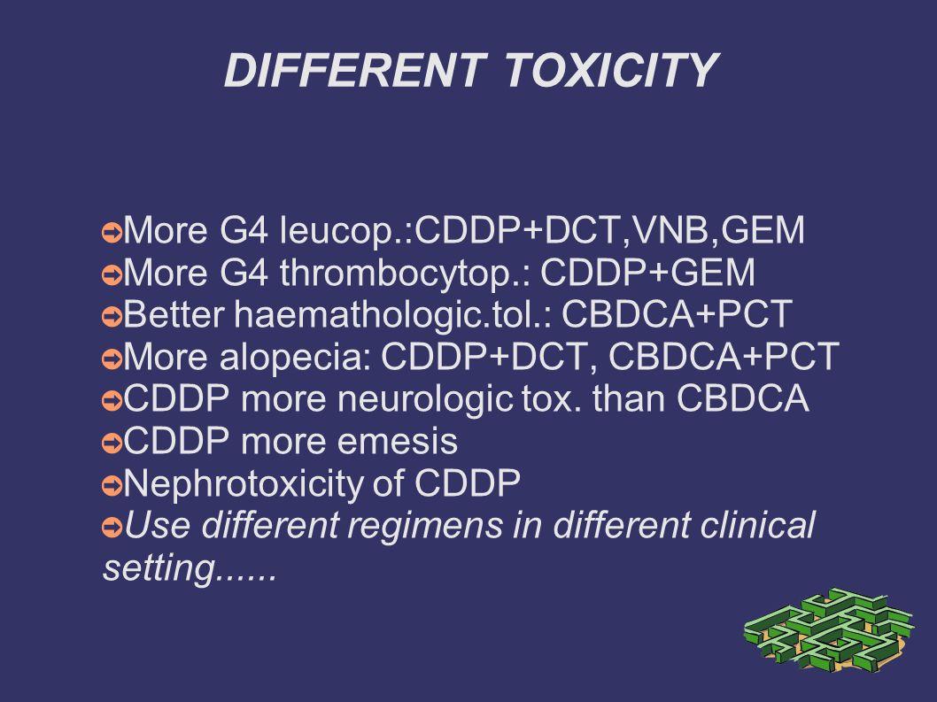 DIFFERENT TOXICITY More G4 leucop.:CDDP+DCT,VNB,GEM More G4 thrombocytop.: CDDP+GEM Better haemathologic.tol.: CBDCA+PCT More alopecia: CDDP+DCT, CBDC