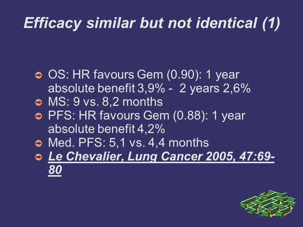 Efficacy similar but not identical (1) OS: HR favours Gem (0.90): 1 year absolute benefit 3,9% - 2 years 2,6% MS: 9 vs. 8,2 months PFS: HR favours Gem