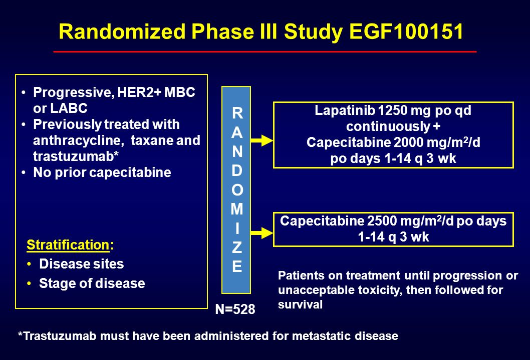Randomized Phase III Study EGF100151 Progressive, HER2+ MBC or LABC Previously treated with anthracycline, taxane and trastuzumab* No prior capecitabi