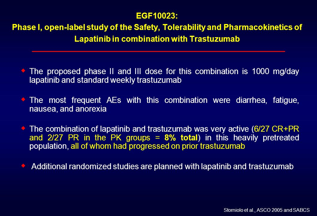 The proposed phase II and III dose for this combination is 1000 mg/day lapatinib and standard weekly trastuzumab The most frequent AEs with this combi