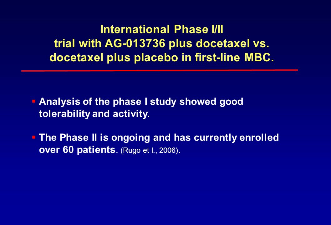 Analysis of the phase I study showed good tolerability and activity. The Phase II is ongoing and has currently enrolled over 60 patients. (Rugo et l.,