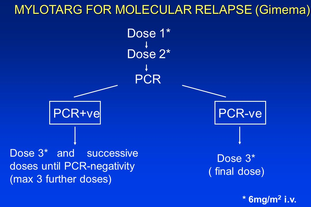 PCR+vePCR-ve Dose 3* and successive doses until PCR-negativity (max 3 further doses) Dose 3* ( final dose) MYLOTARG FOR MOLECULAR RELAPSE (Gimema) Dos