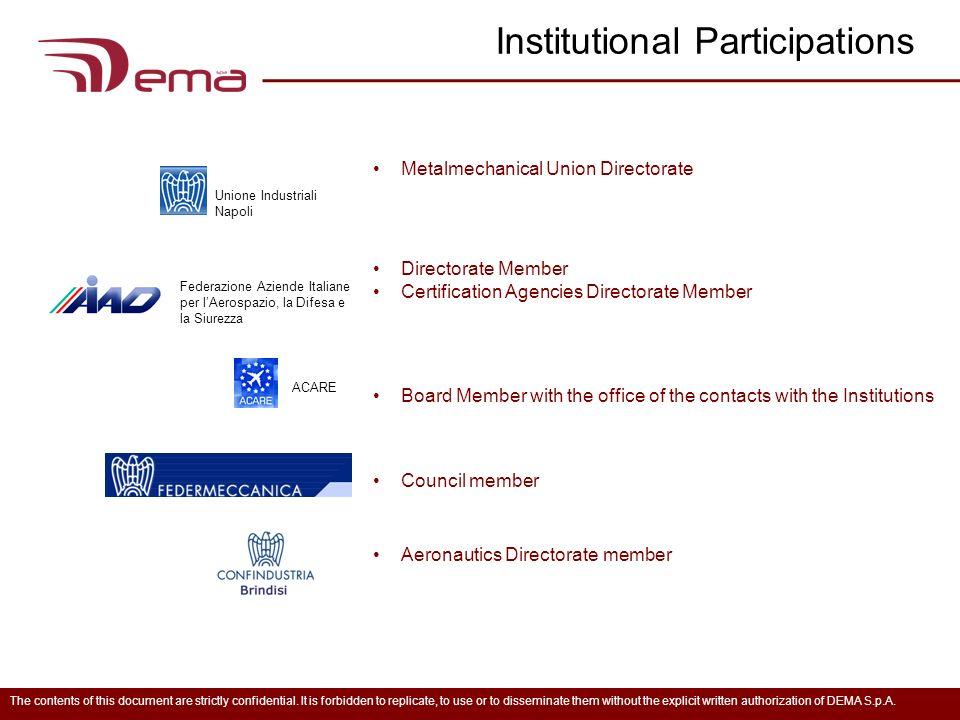 Institutional Participations Federazione Aziende Italiane per lAerospazio, la Difesa e la Siurezza Unione Industriali Napoli ACARE Metalmechanical Uni