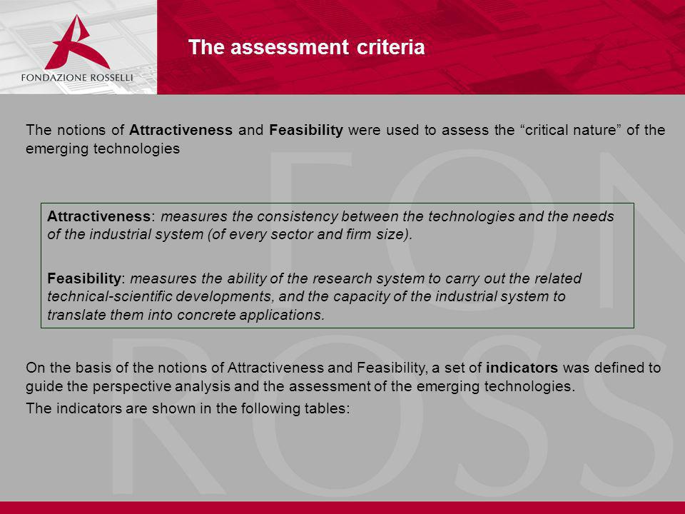 The notions of Attractiveness and Feasibility were used to assess the critical nature of the emerging technologies On the basis of the notions of Attr