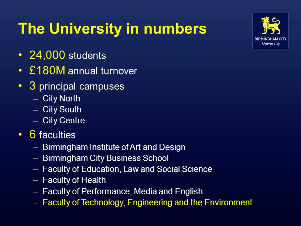 The University in numbers 24,000 students £180M annual turnover 3 principal campuses –City North –City South –City Centre 6 faculties –Birmingham Inst