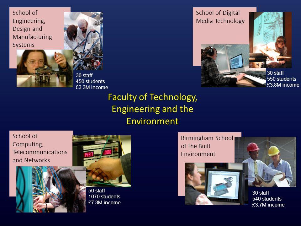 School of Digital Media Technology Birmingham School of the Built Environment School of Computing, Telecommunications and Networks School of Engineeri