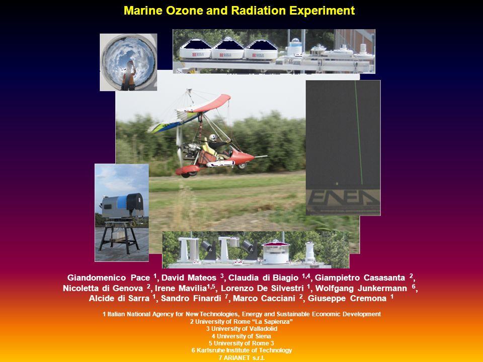 Marine Ozone and Radiation Experiment Giandomenico Pace 1, David Mateos 3, Claudia di Biagio 1,4, Giampietro Casasanta 2, Nicoletta di Genova 2, Irene