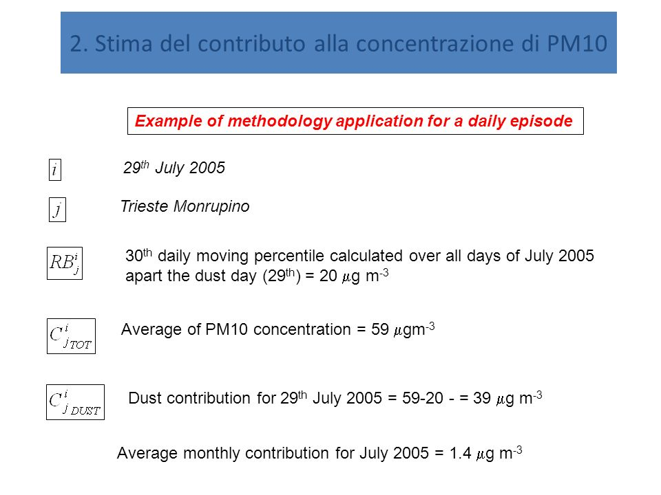 Example of methodology application for a daily episode 29 th July 2005 Trieste Monrupino 30 th daily moving percentile calculated over all days of July 2005 apart the dust day (29 th ) = 20 g m -3 Average of PM10 concentration = 59 gm -3 Dust contribution for 29 th July 2005 = 59-20 - = 39 g m -3 Average monthly contribution for July 2005 = 1.4 g m -3 2.