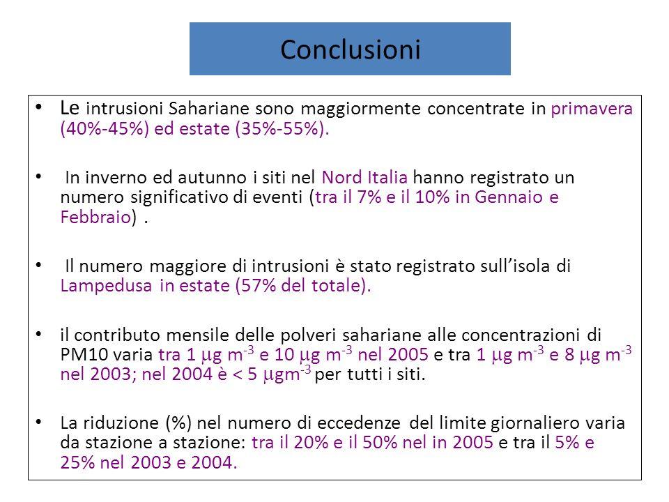 Le intrusioni Sahariane sono maggiormente concentrate in primavera (40%-45%) ed estate (35%-55%).