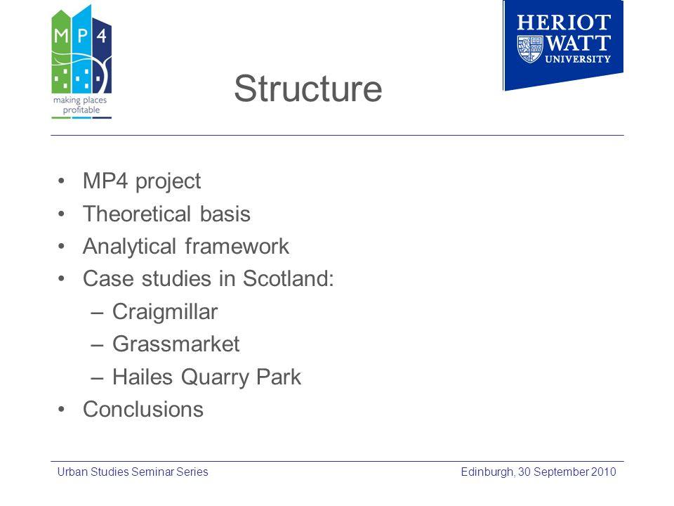Structure Urban Studies Seminar SeriesEdinburgh, 30 September 2010 MP4 project Theoretical basis Analytical framework Case studies in Scotland: –Craig
