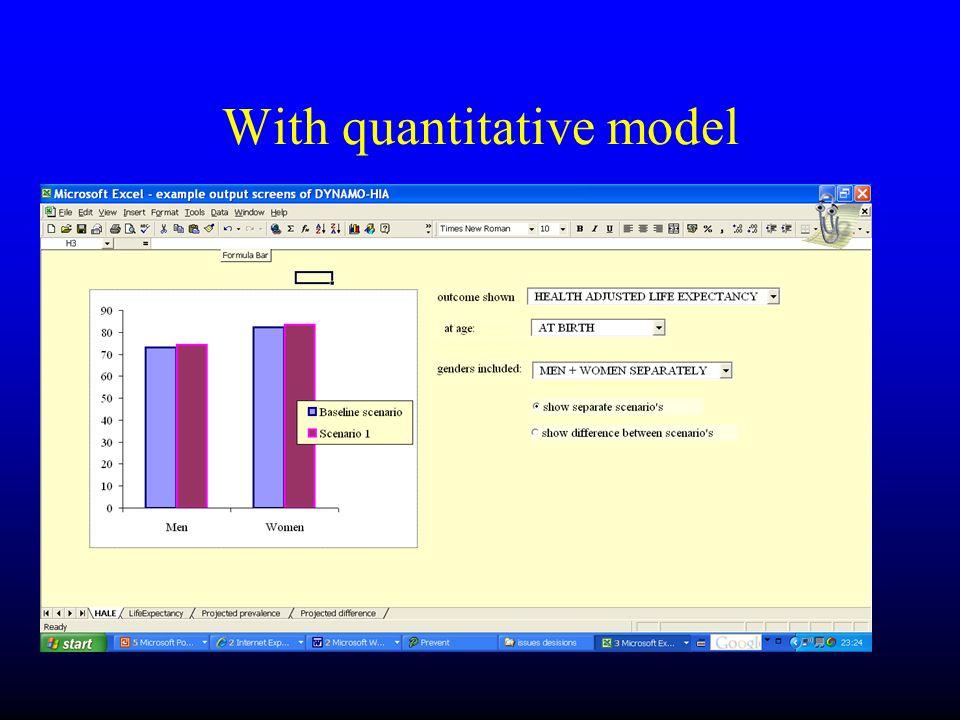 With quantitative model
