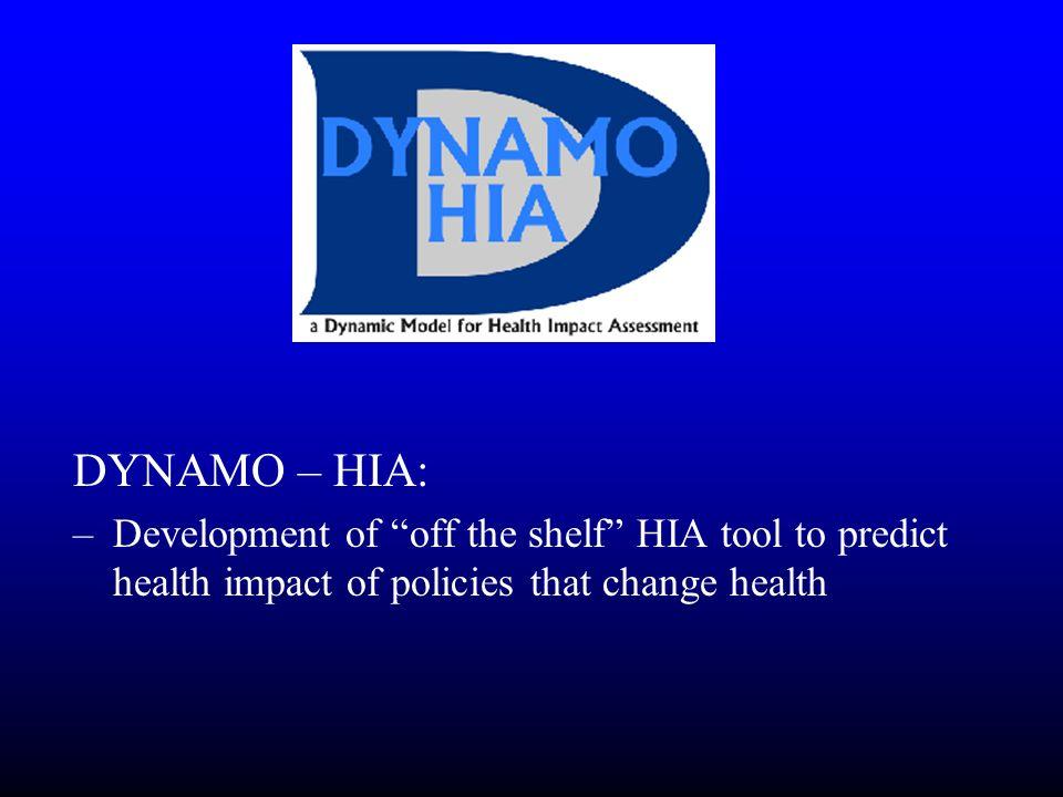 DYNAMO – HIA: –Development of off the shelf HIA tool to predict health impact of policies that change health