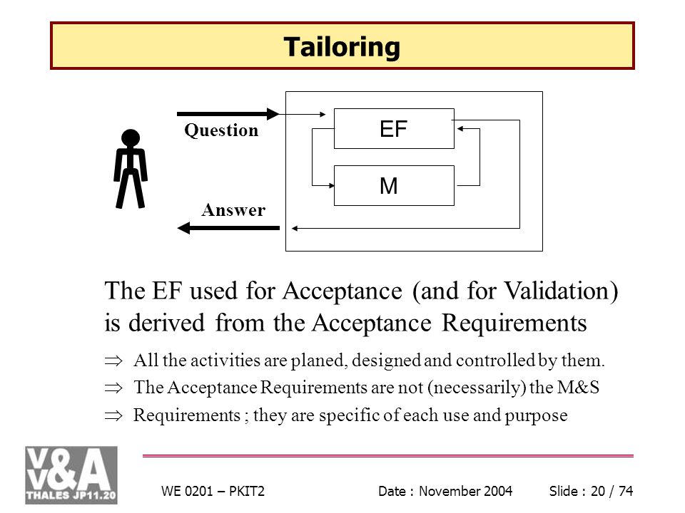 WE 0201 – PKIT2Date : November 2004Slide : 20 / 74 Tailoring The EF used for Acceptance (and for Validation) is derived from the Acceptance Requirements All the activities are planed, designed and controlled by them.