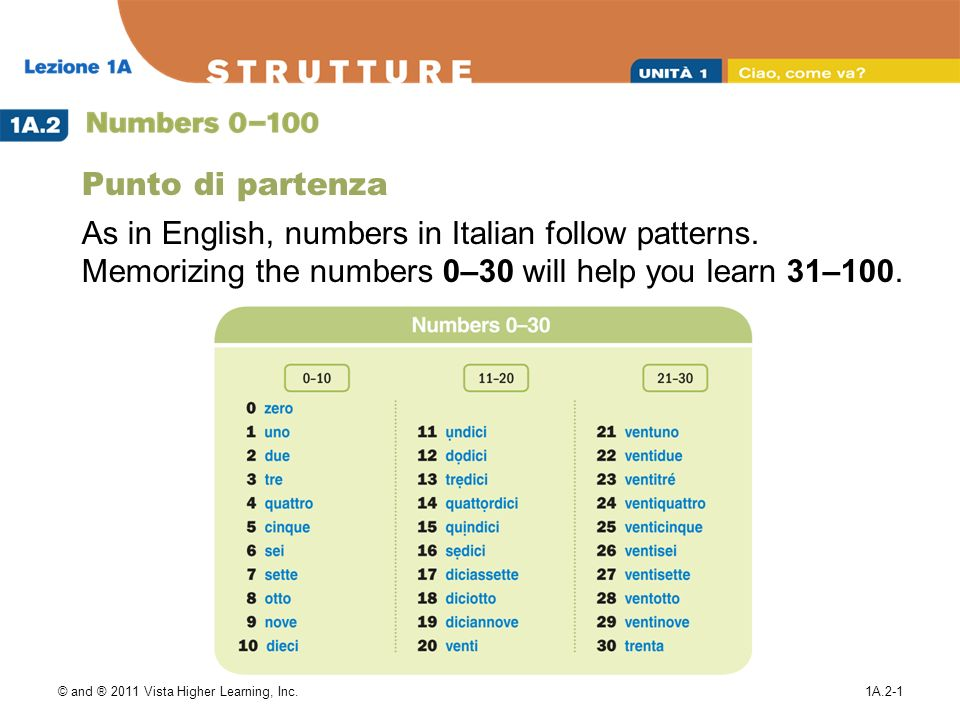 © and ® 2011 Vista Higher Learning, Inc.1A.2-1 Punto di partenza As in English, numbers in Italian follow patterns. Memorizing the numbers 0–30 will h