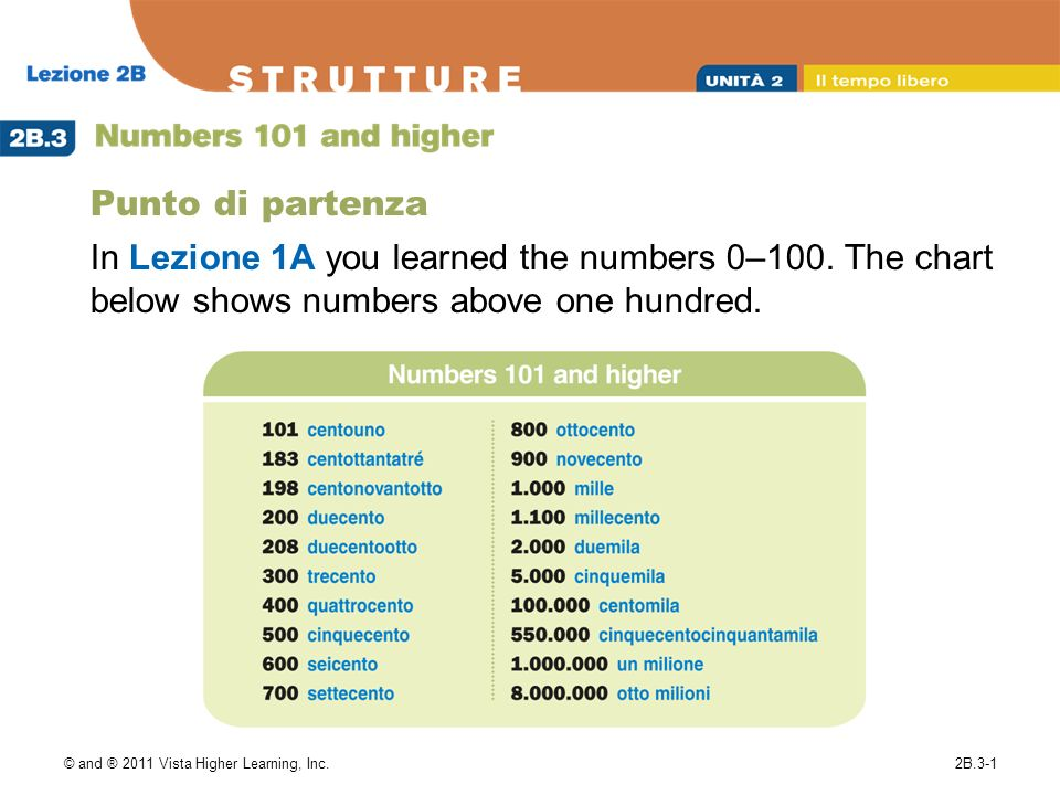 © and ® 2011 Vista Higher Learning, Inc.2B.3-1 Punto di partenza In Lezione 1A you learned the numbers 0–100. The chart below shows numbers above one