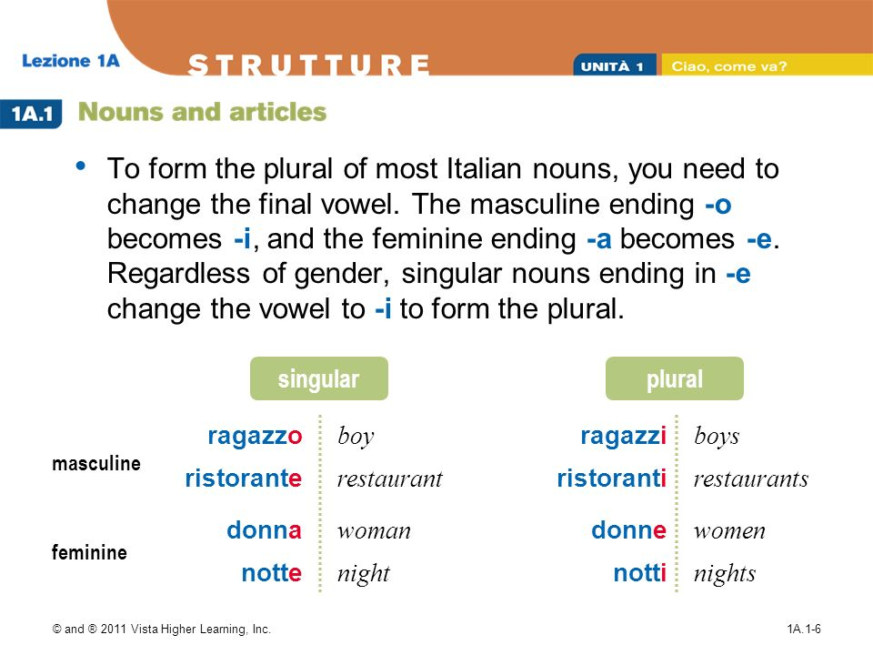 © and ® 2011 Vista Higher Learning, Inc.1A.1-6 To form the plural of most Italian nouns, you need to change the final vowel.