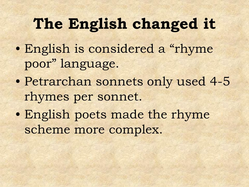 The English changed it English is considered a rhyme poor language. Petrarchan sonnets only used 4-5 rhymes per sonnet. English poets made the rhyme s