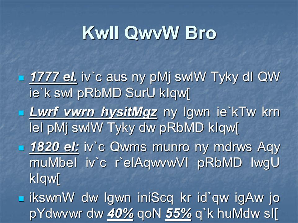 KwlI QwvW Bro _________ eI. iv`c aus ny pMj swlW Tyky dI QW ie`k swl pRbMD SurU kIqw[ _________ eI.