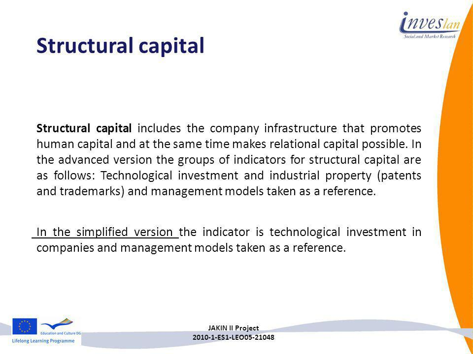 JAKIN II Project 2010-1-ES1-LEO05-21048 Structural capital includes the company infrastructure that promotes human capital and at the same time makes