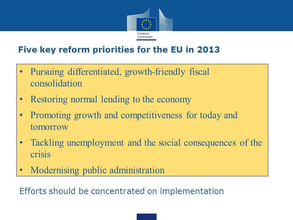 Five key reform priorities for the EU in 2013 Pursuing differentiated, growth-friendly fiscal consolidation Restoring normal lending to the economy Pr