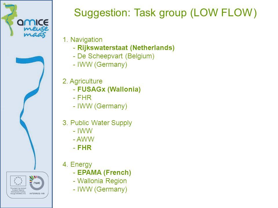 1. Navigation - Rijkswaterstaat (Netherlands) - De Scheepvart (Belgium) - IWW (Germany) 2. Agriculture - FUSAGx (Wallonia) - FHR - IWW (Germany) 3. Pu