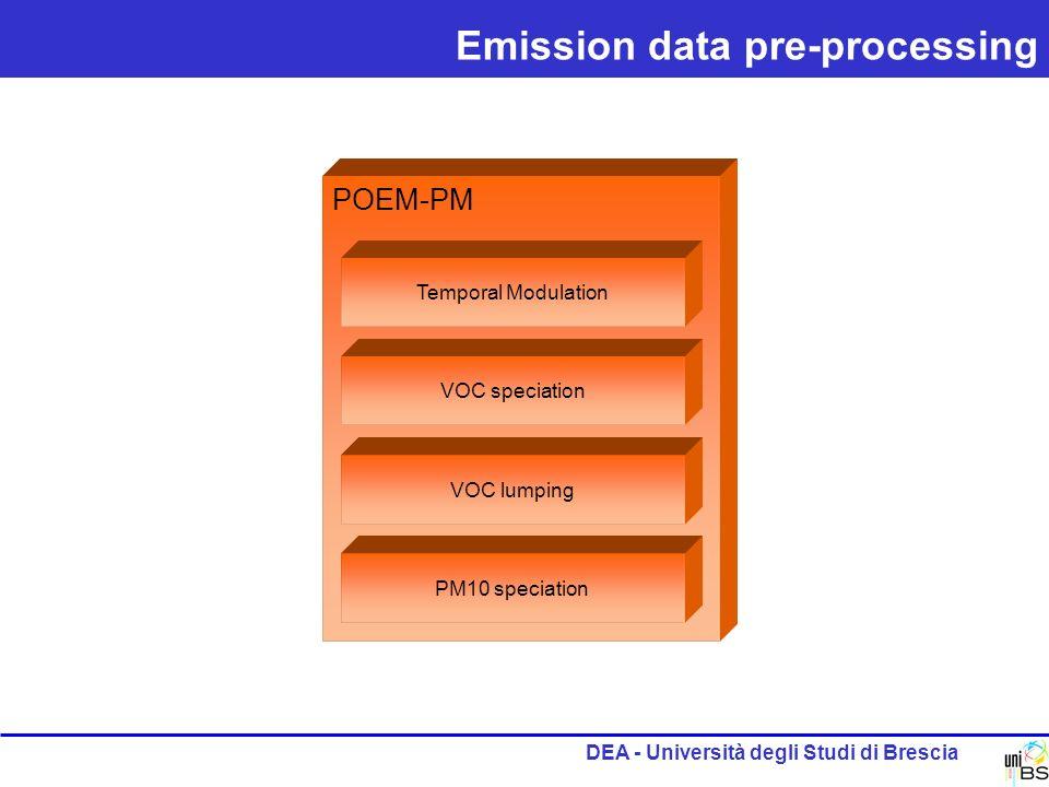 DEA - Università degli Studi di Brescia Emission data pre-processing POEM-PM Temporal Modulation VOC speciation VOC lumping PM10 speciation