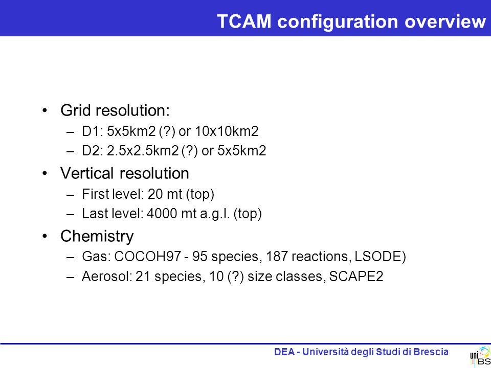 DEA - Università degli Studi di Brescia TCAM configuration overview Grid resolution: –D1: 5x5km2 ( ) or 10x10km2 –D2: 2.5x2.5km2 ( ) or 5x5km2 Vertical resolution –First level: 20 mt (top) –Last level: 4000 mt a.g.l.