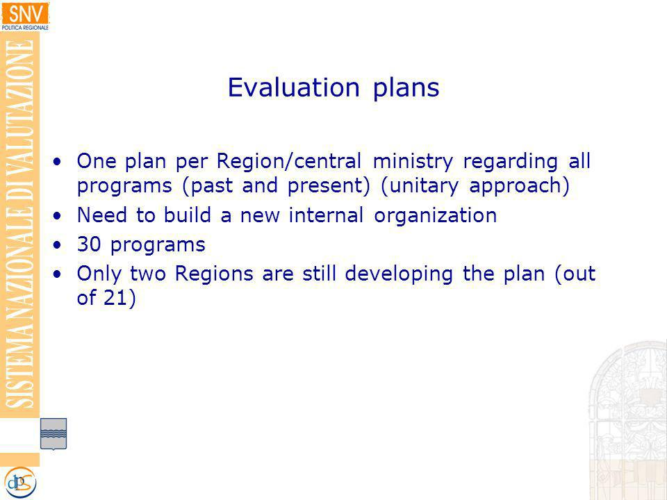 Evaluation plans One plan per Region/central ministry regarding all programs (past and present) (unitary approach) Need to build a new internal organization 30 programs Only two Regions are still developing the plan (out of 21)