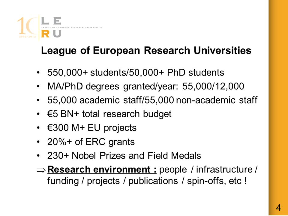 League of European Research Universities 550,000+ students/50,000+ PhD students MA/PhD degrees granted/year: 55,000/12,000 55,000 academic staff/55,00