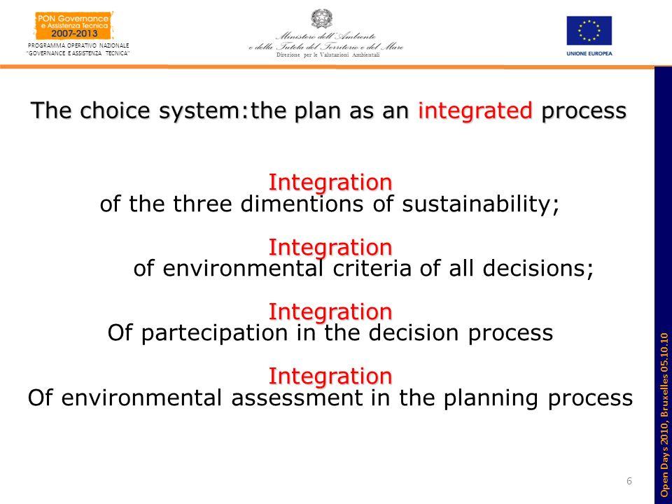 6 PROGRAMMA OPERATIVO NAZIONALE GOVERNANCE E ASSISTENZA TECNICA Direzione per le Valutazioni Ambientali The choice system:the plan as an integrated pr