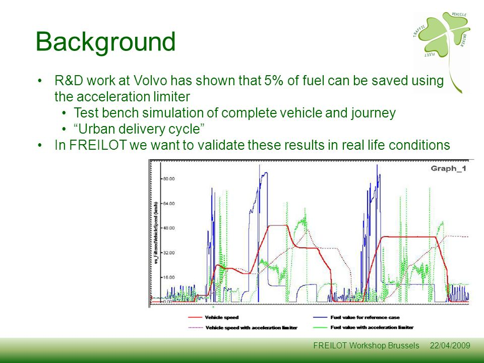 FREILOT Workshop Brussels 22/04/2009 R&D work at Volvo has shown that 5% of fuel can be saved using the acceleration limiter Test bench simulation of