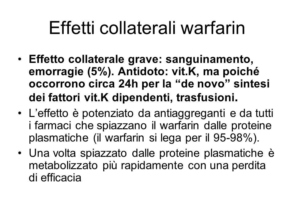 Effetti collaterali warfarin Effetto collaterale grave: sanguinamento, emorragie (5%).
