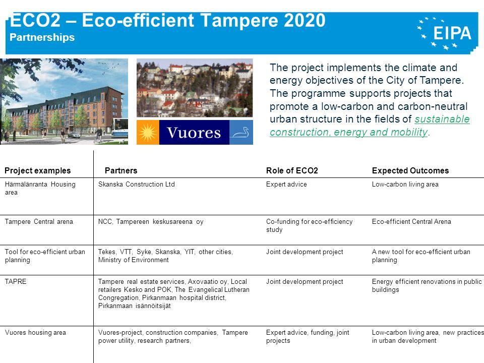 www.epsa2011.eu © ECO2 – Eco-efficient Tampere 2020 Partnerships Project examples PartnersRole of ECO2Expected Outcomes Härmälänranta Housing area Ska