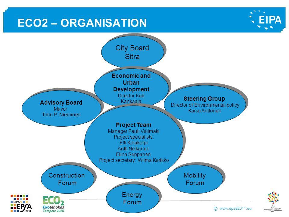 www.epsa2011.eu © ECO2 – ORGANISATION : City Board Sitra City Board Sitra Advisory Board Mayor Timo P. Nieminen Advisory Board Mayor Timo P. Nieminen