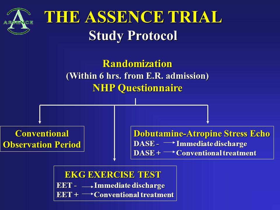 THE ASSENCE TRIAL Study Protocol Randomization (Within 6 hrs.