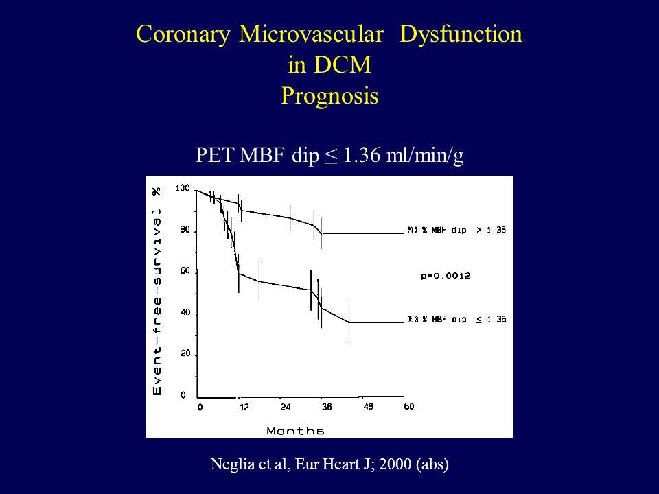 CK-release e prognosi avversa: potenziali meccanismi Microinfarti = microrientri = suscettibilità a eventi aritmici Microembolizzazione: compromission