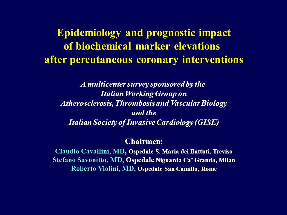 Coronary Microvascular Dysfunction in DCM Prognosis Neglia et al, Eur Heart J; 2000 (abs) PET MBF dip 1.36 ml/min/g