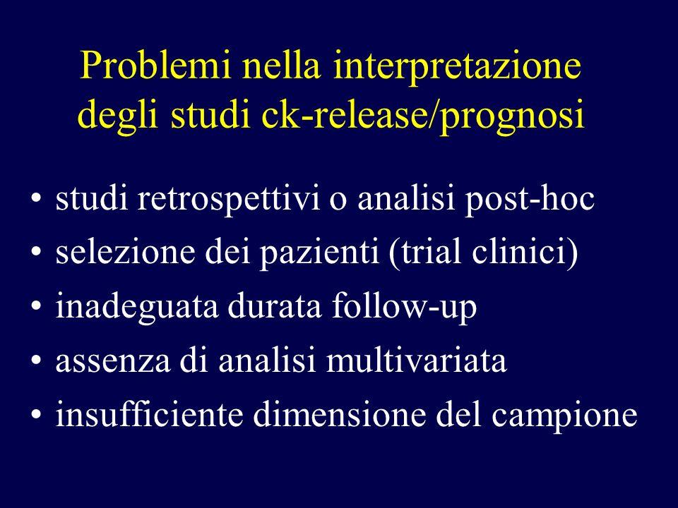Problemi nella interpretazione degli studi ck-release/prognosi studi retrospettivi o analisi post-hoc selezione dei pazienti (trial clinici) inadeguata durata follow-up assenza di analisi multivariata insufficiente dimensione del campione