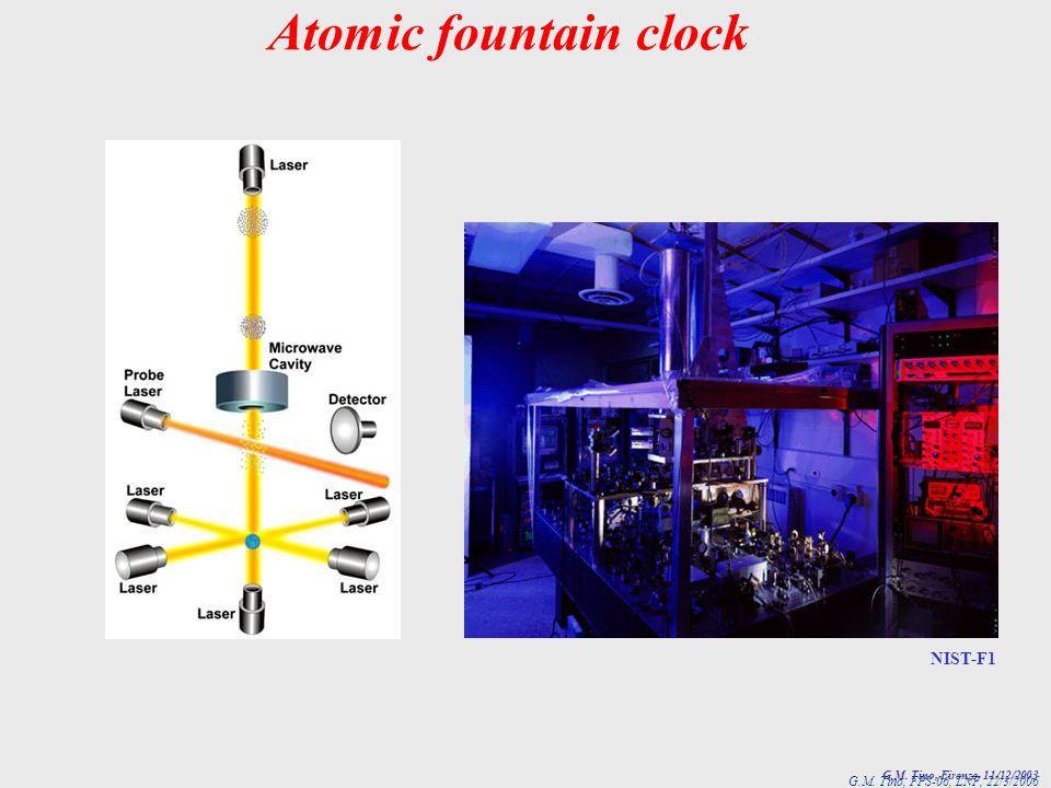 G.M. Tino, FPS-06, LNF, 22/3/2006 Atomic fountain clock NIST-F1 G.M. Tino, Firenze, 11/12/2003