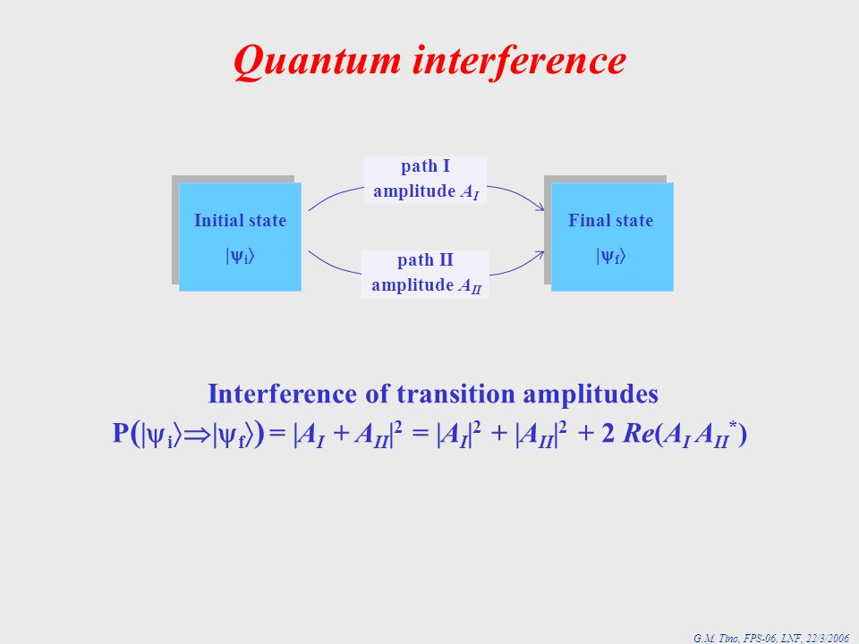 G.M. Tino, FPS-06, LNF, 22/3/2006 Quantum interference Initial state   i Final state   f Interference of transition amplitudes P (   i   f ) =  A I +
