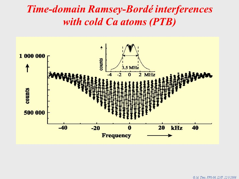G.M. Tino, FPS-06, LNF, 22/3/2006 Time-domain Ramsey-Bordé interferences with cold Ca atoms (PTB)