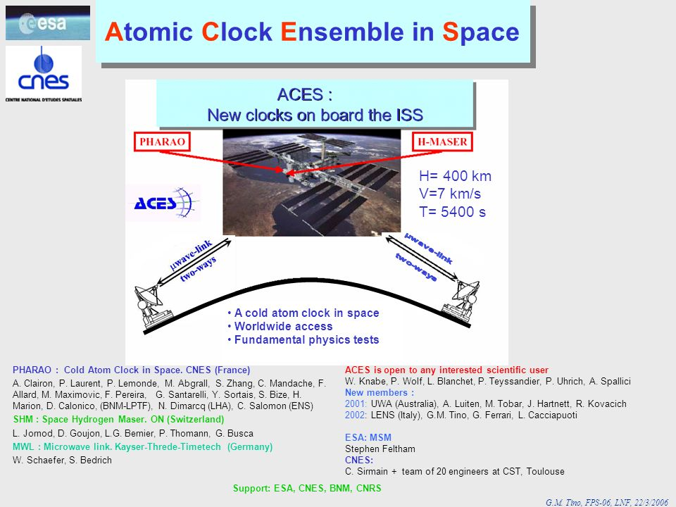 G.M. Tino, FPS-06, LNF, 22/3/2006 Atomic Clock Ensemble in Space PHARAO : Cold Atom Clock in Space. CNES (France) A. Clairon, P. Laurent, P. Lemonde,