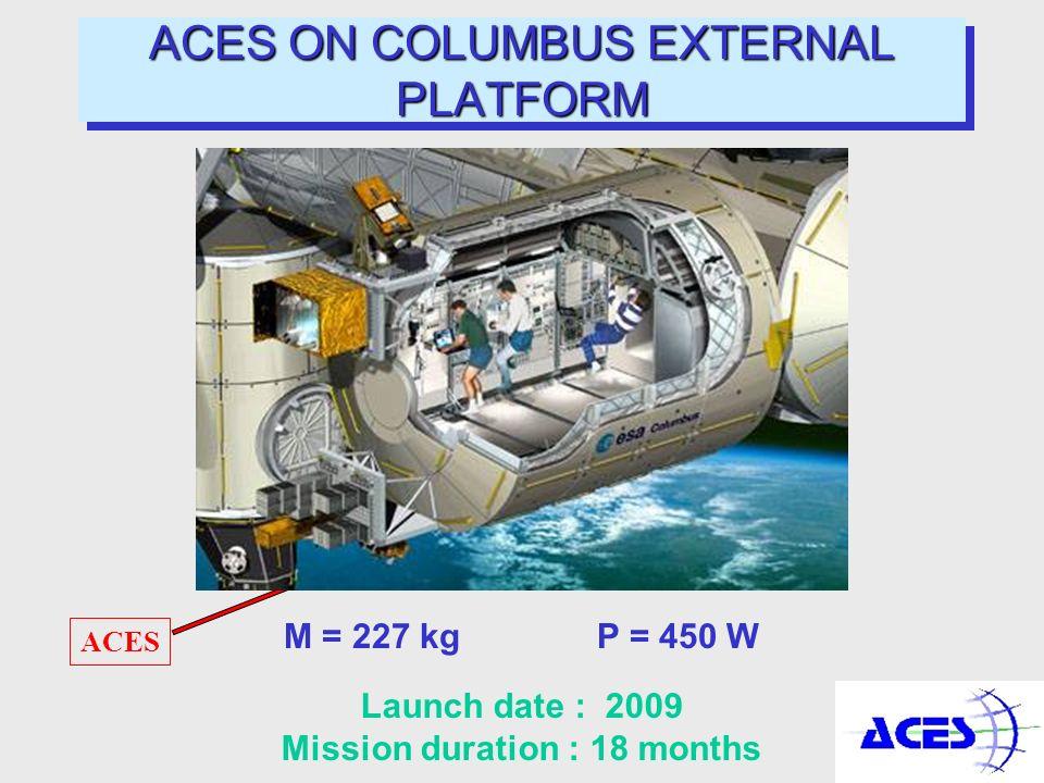 G.M. Tino, FPS-06, LNF, 22/3/2006 ACES ON COLUMBUS EXTERNAL PLATFORM M = 227 kgP = 450 W Launch date : 2009 Mission duration : 18 months ACES