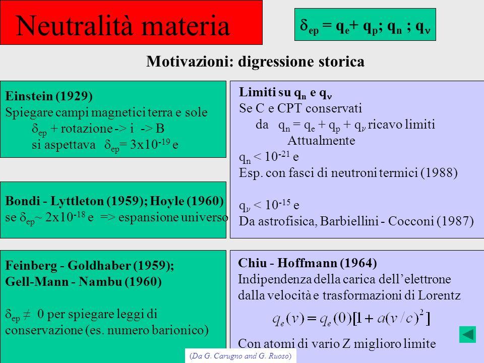 G.M. Tino, FPS-06, LNF, 22/3/2006 Chiu - Hoffmann (1964) Indipendenza della carica dellelettrone dalla velocità e trasformazioni di Lorentz Con atomi