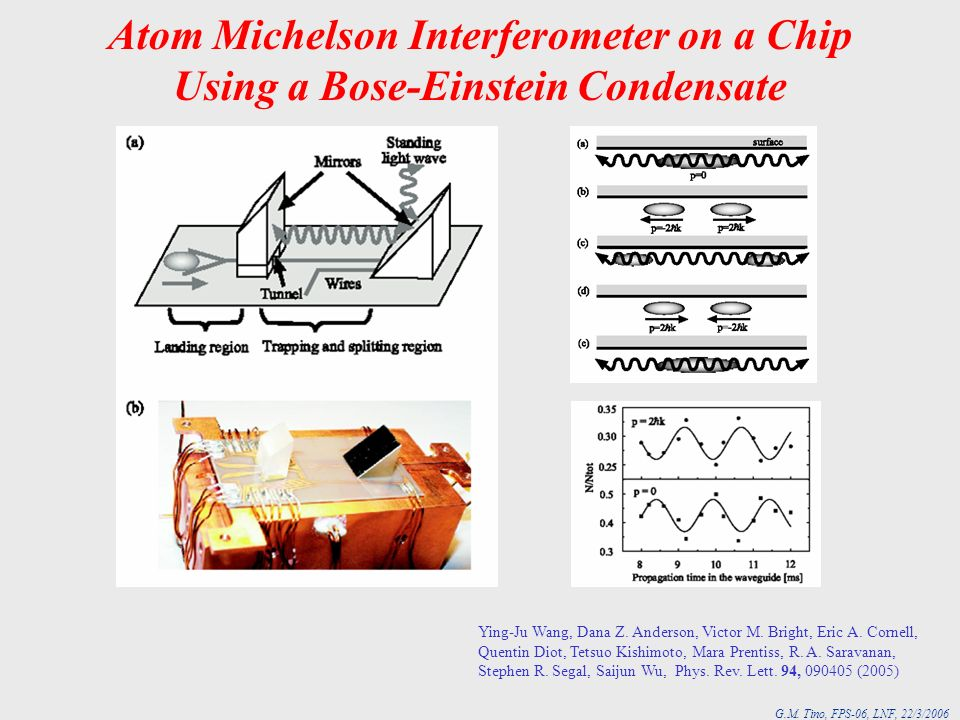 G.M. Tino, FPS-06, LNF, 22/3/2006 Atom Michelson Interferometer on a Chip Using a Bose-Einstein Condensate Ying-Ju Wang, Dana Z. Anderson, Victor M. B
