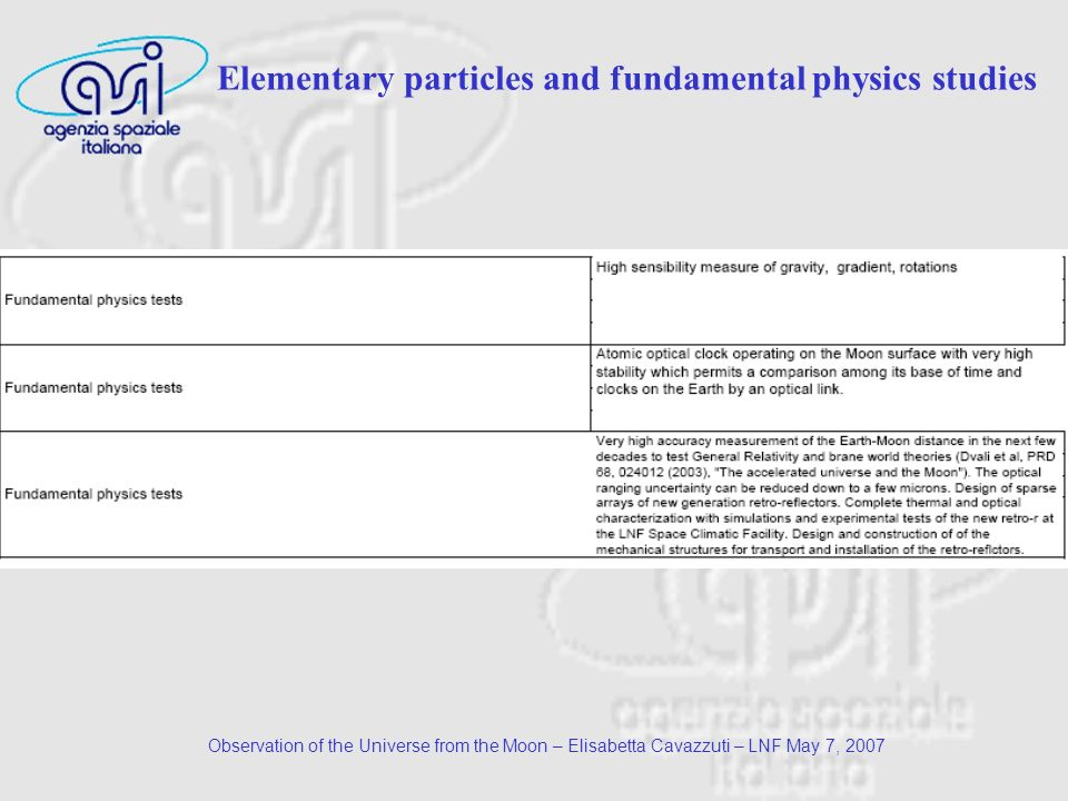 Observation of the Universe from the Moon – Elisabetta Cavazzuti – LNF May 7, 2007 Elementary particles and fundamental physics studies