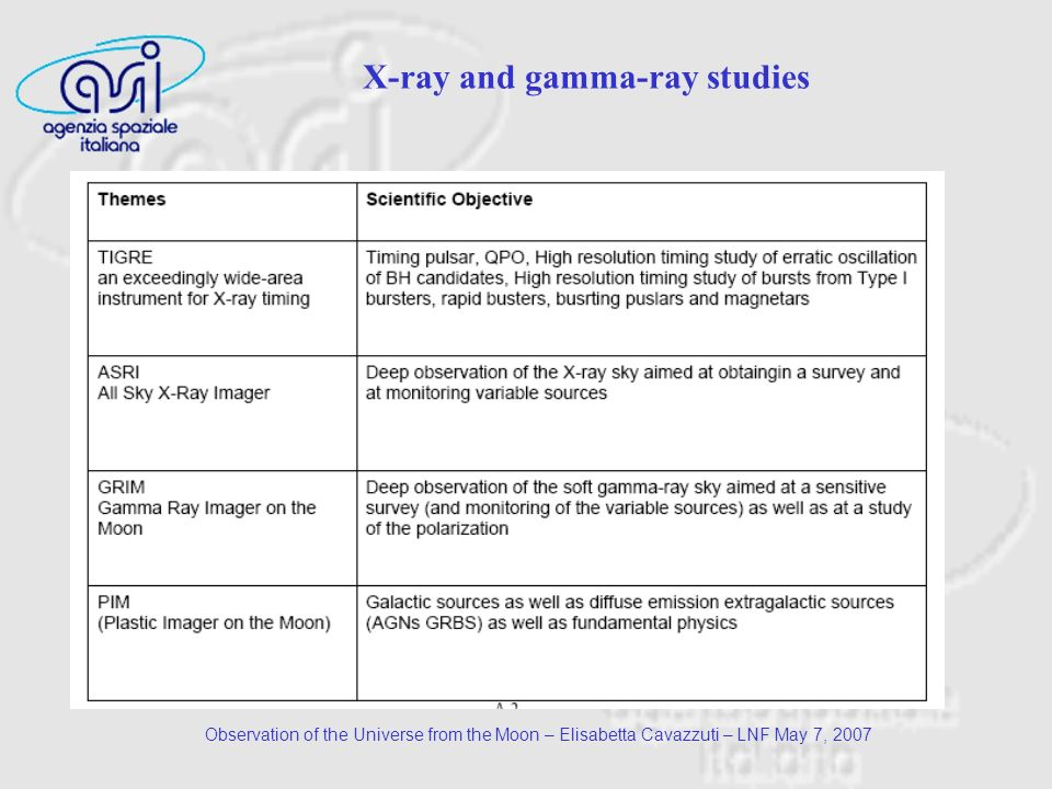 Observation of the Universe from the Moon – Elisabetta Cavazzuti – LNF May 7, 2007 X-ray and gamma-ray studies