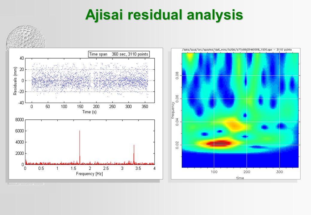 Ajisai residual analysis