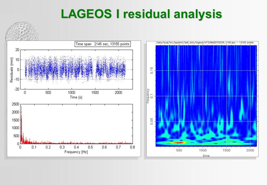 LAGEOS I residual analysis